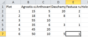 Screenshot of example data in Excel